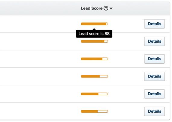 amazon lead scoring