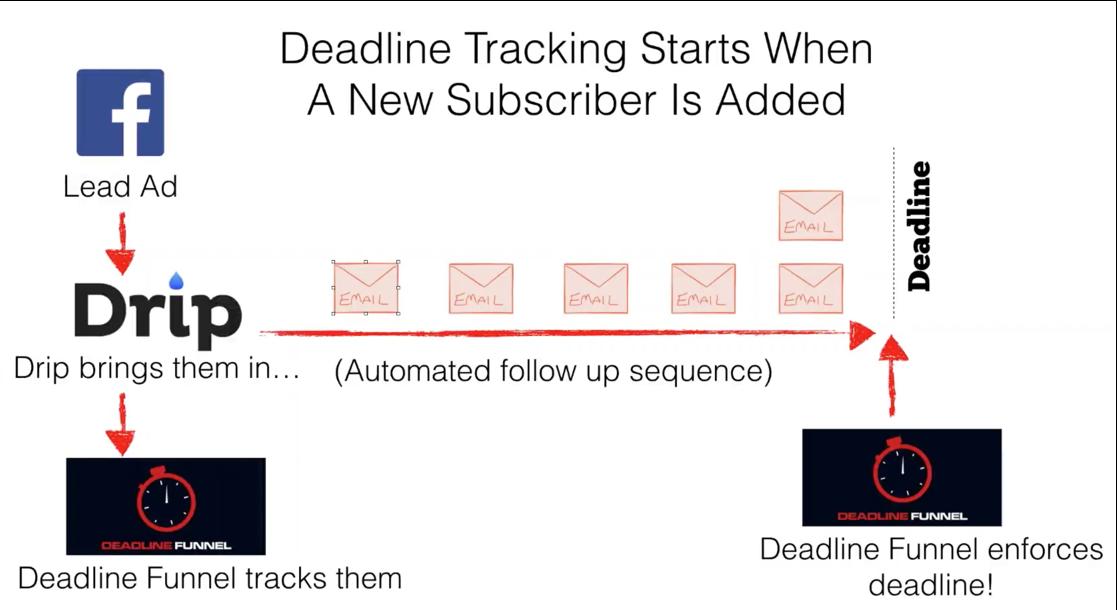 deadline funnel image